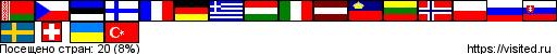 [Зображення: flagmap.php?visited=BYCZEEFIFRDEGRHUITLV...SKSECHUATR]