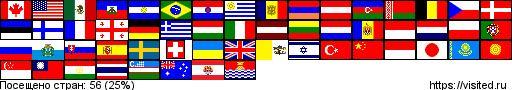 Создай свою Карту Путешественника!