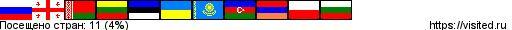 11 разноцветных государственных флажков от www.visited.ru/flagmap