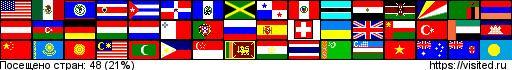http://www.visited.ru/flagmap.php?visited=USMXBZCRCUDOGTJMPAPEBWEGKESCZMAMATAZDEHULUMTPTRUESCHUAUKOMTRAEKHCNKZKGMYMVPHSGLKTJTHTMUZVNAUFJPW